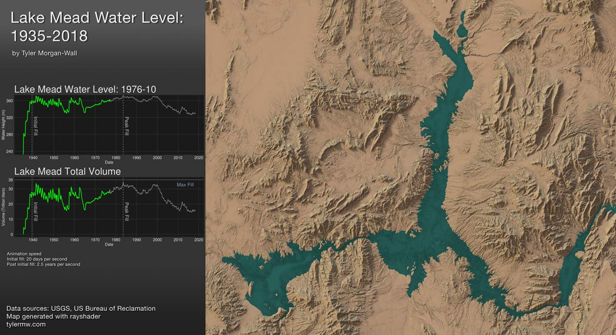 Draining Lake Mead: Making Beautiful Maps with Rayshader – Data Junk