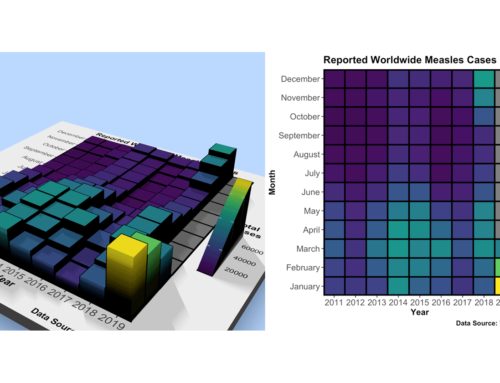 Introducing 3D ggplots with rayshader