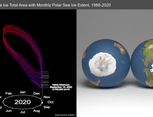 How to: Download and Animate Polar Ice Data in R with Rayrender